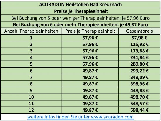 Preisliste-ACURADON-Heilstollen-Bad-Kreuznach